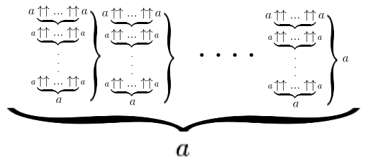 File:Googological Notation - Left-right Arrow Notation - Representation 4.png