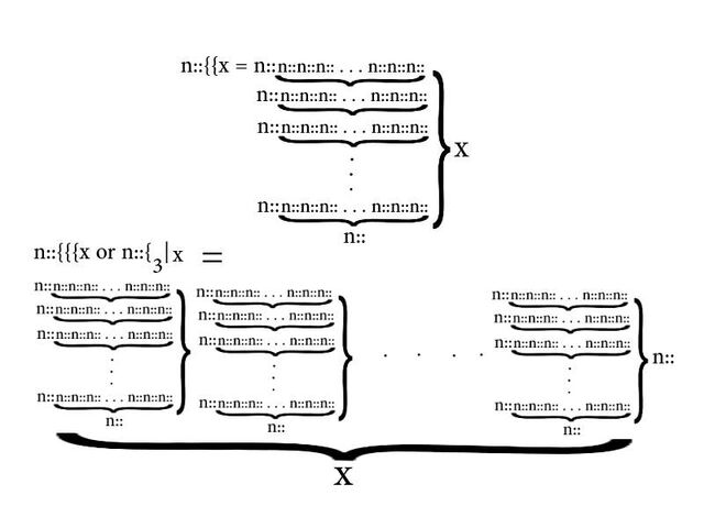 File:Googology Representation 3.jpg