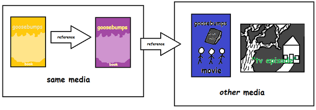 File:References in other media.png