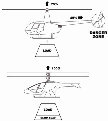 File:Coaxial rotor comparison.jpg