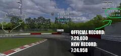GT-R Official Record