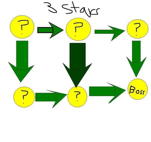 File:3 stars'.jpg