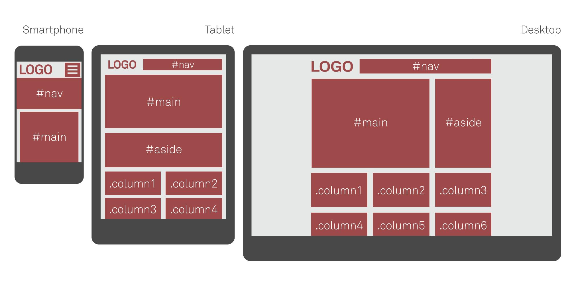 Image responsive gd graphic design wiki fandom powered b - Cdiscount site standard ...