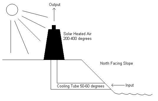 File:AirFlowGenerator.JPG