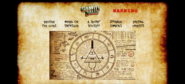 The Mystery of Gravity Falls Wheel of Intrigue