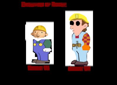 Bobgee evolutions
