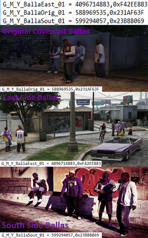 File:Ballas Sets.png