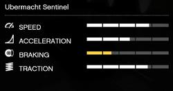 Sentinel-GTAV-RSC