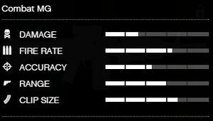 CombatMG-GTAV-RSCStats