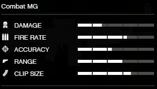 File:CombatMG-GTAV-RSCStats.PNG