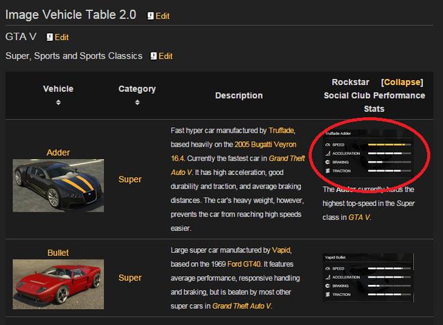 File:Monk-VehicleTable-NewProject-RSCStats.png