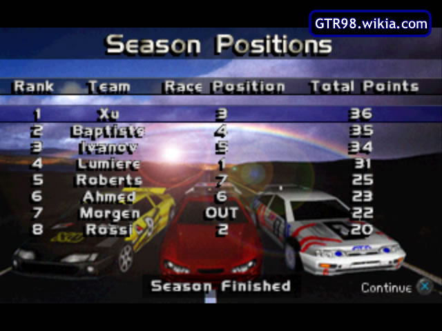 File:GTR98 Season Perfect36 HK A.jpg