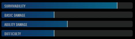 File:Wulfrun Stats.PNG