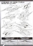 GN-Arms Type E Article
