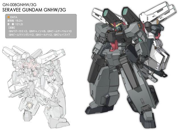 File:GN-008GNHW3G Seravee Gundam Data.jpg