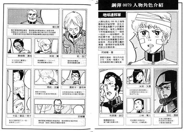 File:Gundam 0079 Characters3.jpg