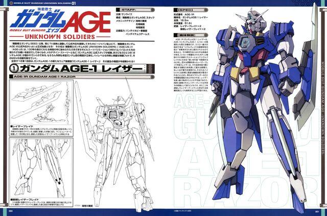 File:AGE-1R AGE-1 Razor.jpg