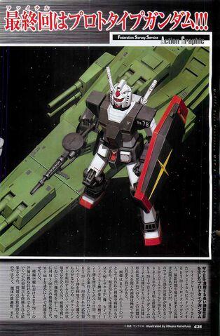 File:GFA Gundam B.jpg