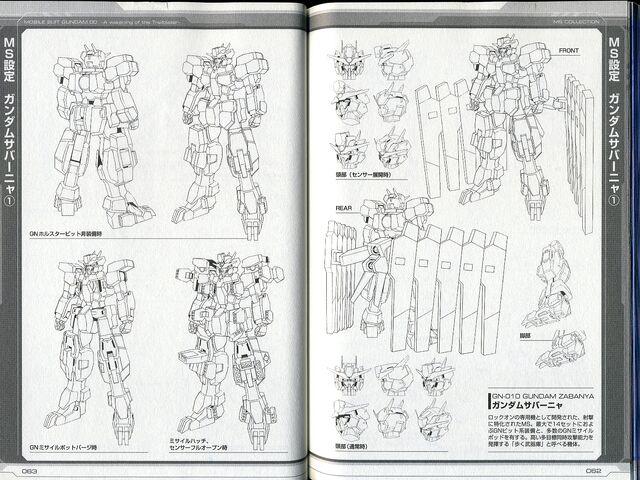 File:GN-010 - Gundam Zabanya - Technical Detail & Design.jpg