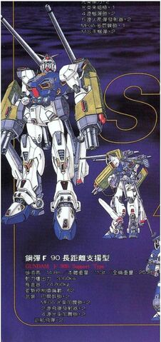File:F90S Gundam F90 Support Type - Specifications and Design.jpg