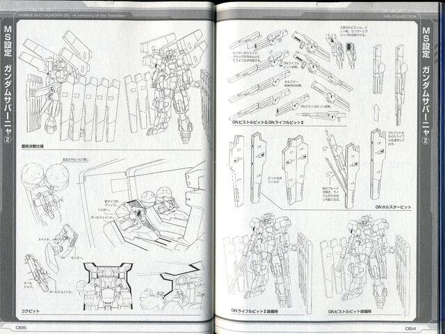File:GN-010 - Gundam Zabanya - Technical Detail & Design0.jpg