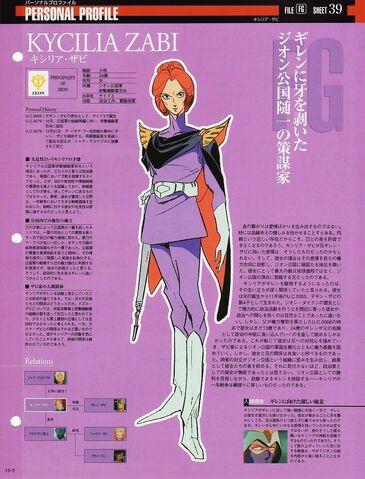 File:GundamFilesKycillaZabi1.jpg
