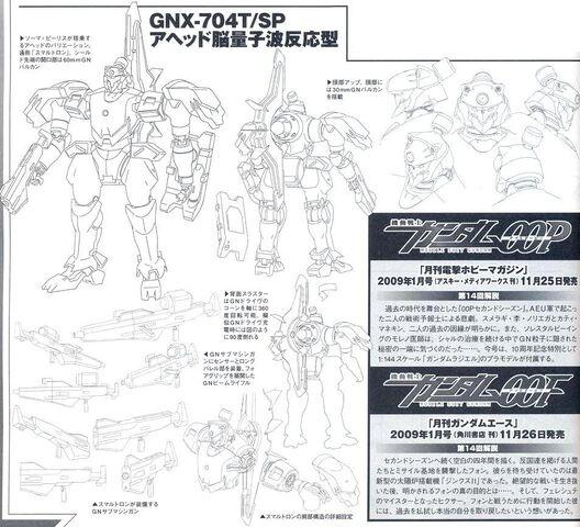 File:Gundam 00 Second Season A-Head Smultron.jpg