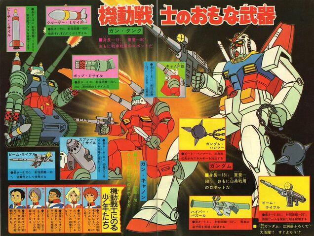 File:Gundam gun cannon gun tank.jpg