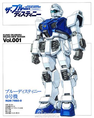 File:RGM-79BD-0.jpg