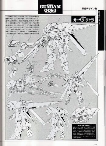 File:AGX-04 - Gerbera Tetra - Specifications And Design.jpg