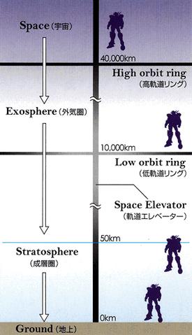 File:Orbital satellite.png