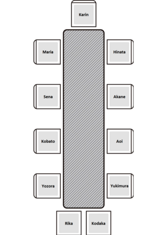 File:Volume 10 chapter 2 seating xD.png