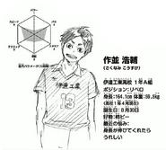 Kōsuke Sakunami CharaProfile