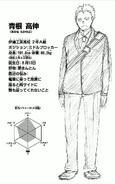 Takanobu Aone CharaProfile
