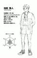Hayato Ikejiri CharaProfile.png