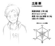 Arata Tsuchiyu CharaProfile