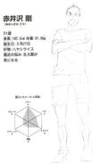 Gō Akaizawa CharaProfile