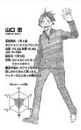 Tadashi Yamaguchi CharaProfile