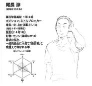 Wataru Onaga CharaProfile