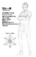 Kazumasa Hanayama CharaProfile