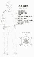 Akiteru Tsukishima CharaProfile