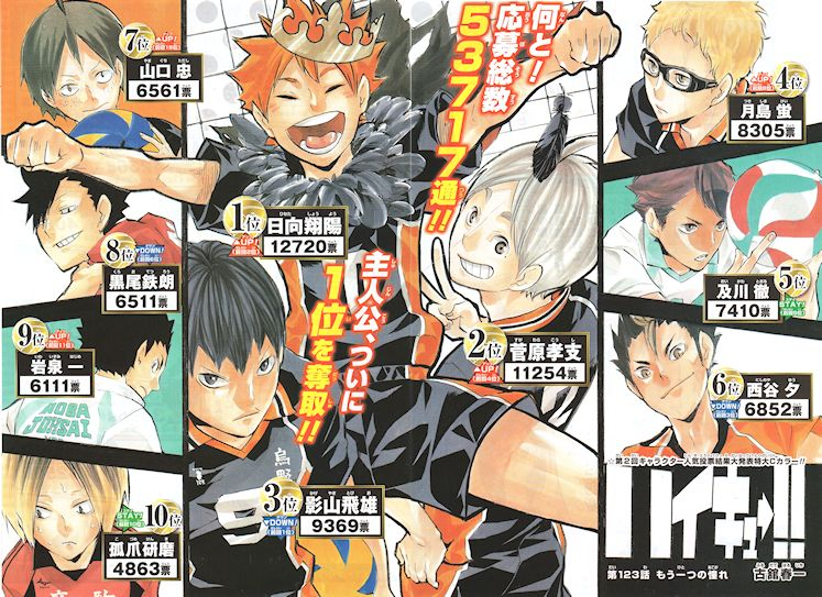 https://vignette2.wikia.nocookie.net/haikyuu/images/d/dd/Chapter_123.png