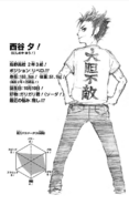 Yū Nishinoya CharaProfile