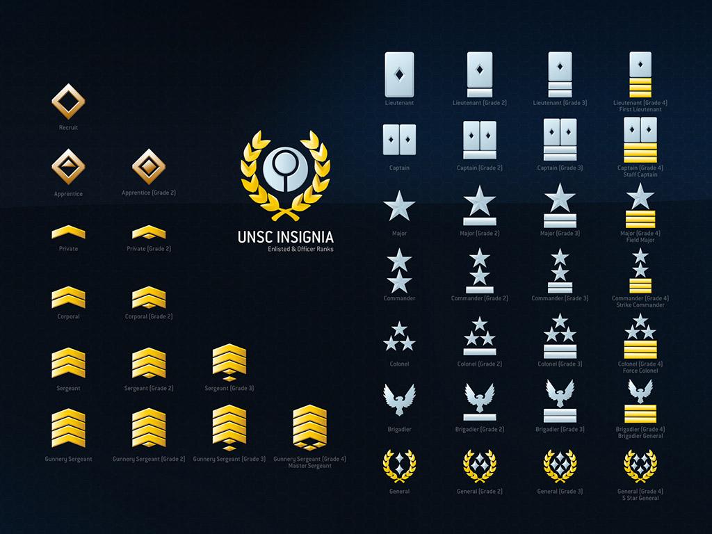 Rank (Halo 3 Multiplayer) | Halo Nation | FANDOM powered ...