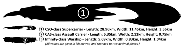 File:Size Comparison - CSO, CAS and Infinity-class Ships.png