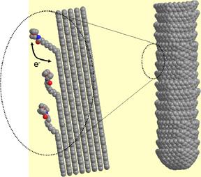 File:Carbon nanofiber.jpg