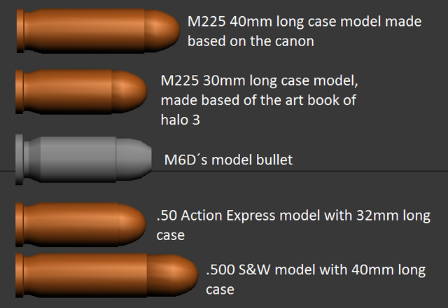 File:Bullets comparation.png