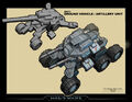 Anti-Ground Vehicle Unit.jpg