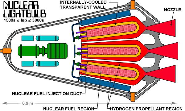 File:NuclearLightbulb2.jpg