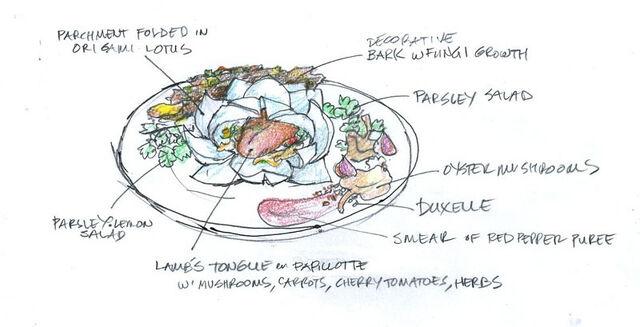 File:Tongue en Papillote with Duxelle Sauce.jpg